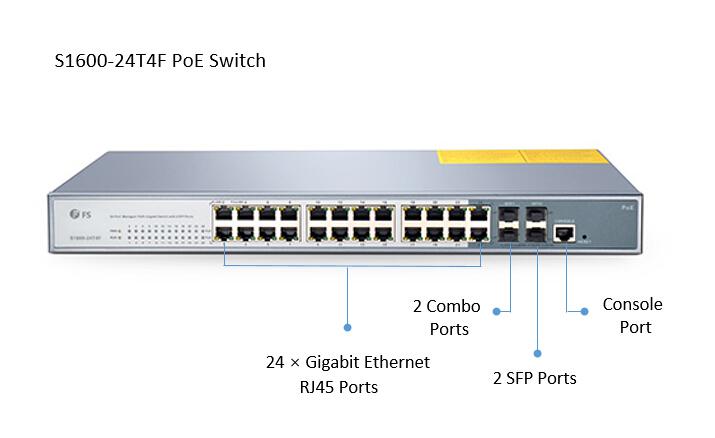 24 port managed poe switch