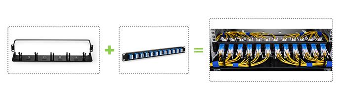 Blank Rack Mount Modular Panel + Fiber Patch Panel