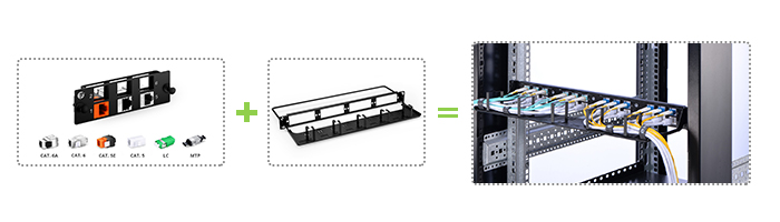 Blank Multimedia Adapter Patch Panel + Cable Management Panel