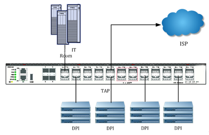 tap aggregator application in carrier network