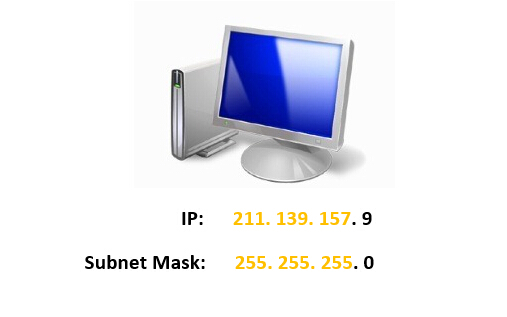 ip address vs subnet mask