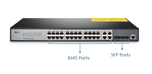 Gigabit Switch vs Fast Ethernet Switch: What Is the