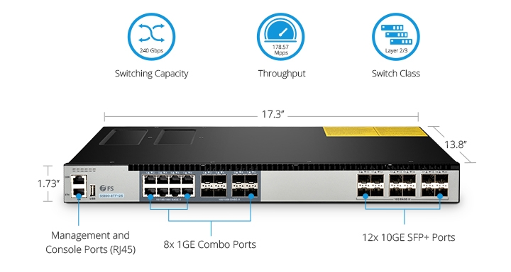 FS S5850-48T4Q 10GBase-T Switch with 4*40G Uplinks