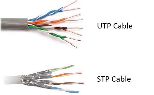 altshielded cable vs unshielded cable