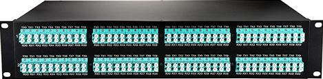 160-fiber patch panel