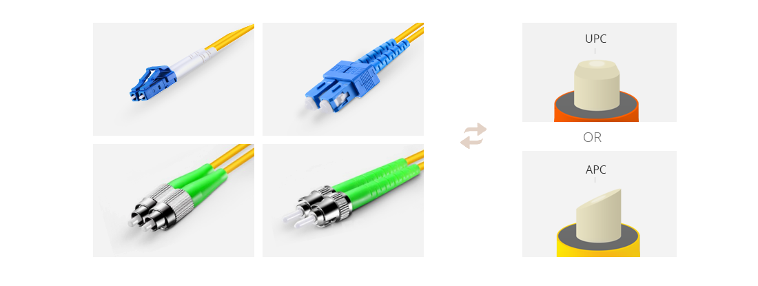 Customized CWDM DWDM  Connector