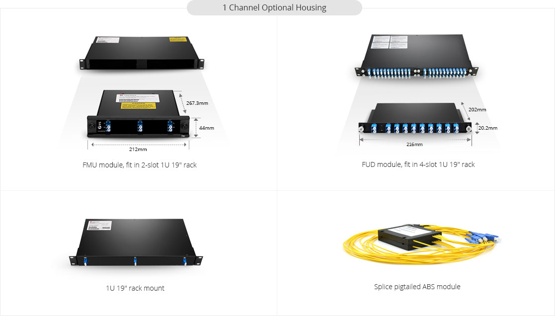 Customized CWDM DWDM  Housing