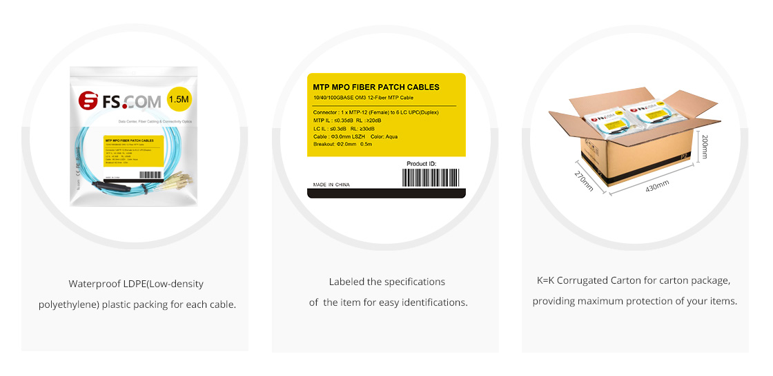 MTP/MPO-LC LSZH Harness Cables  Packing & Labeling