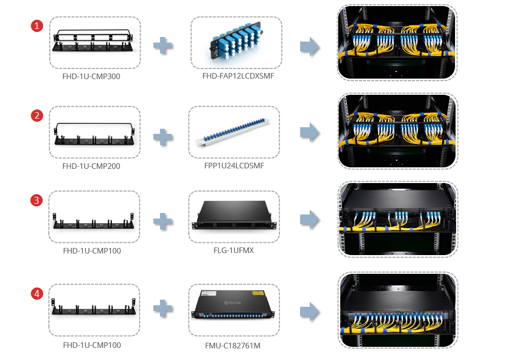 Cable Manager & Wire Duct Multiple Choices in Application