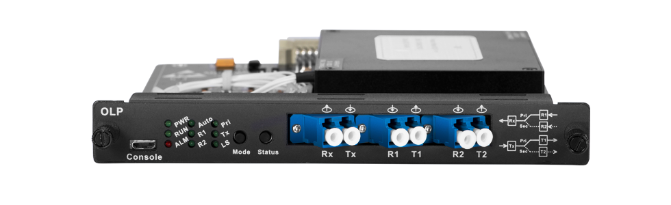 Fiber Protection Systems  1+1 Optical Line Protection Card, Placed in 1U/2U/4U Managed Chassis