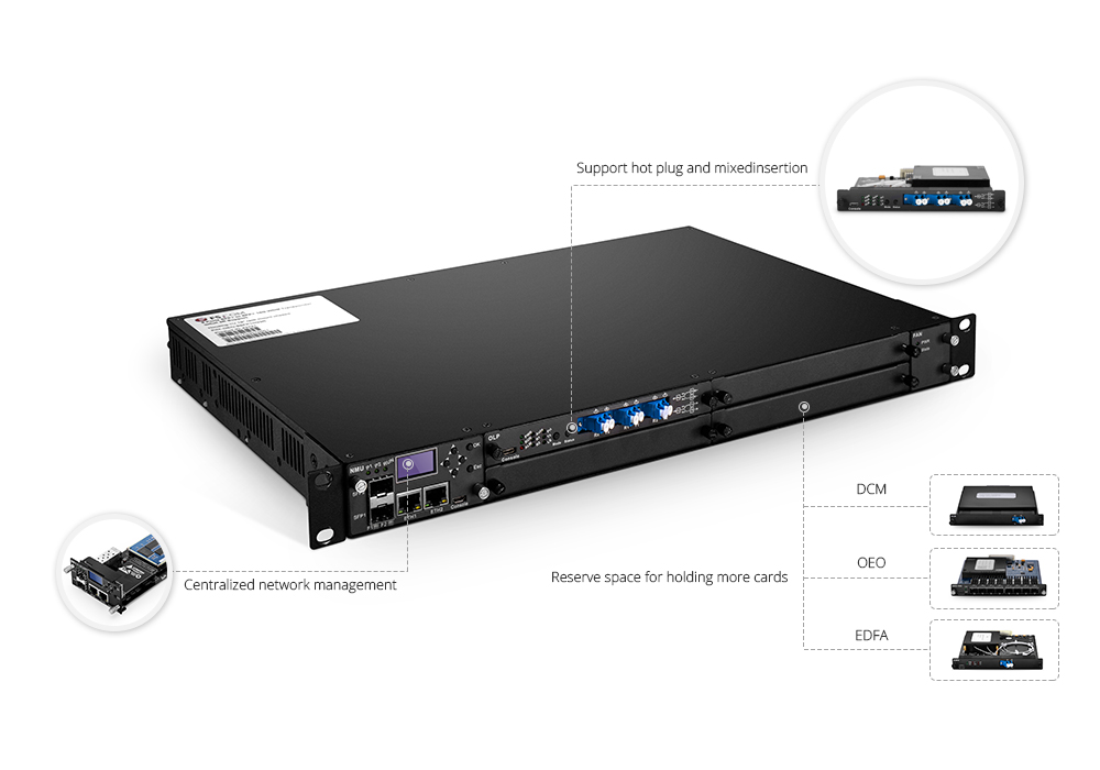 Fiber Protection Systems  Available for All-in-One Multi-Service Transport System