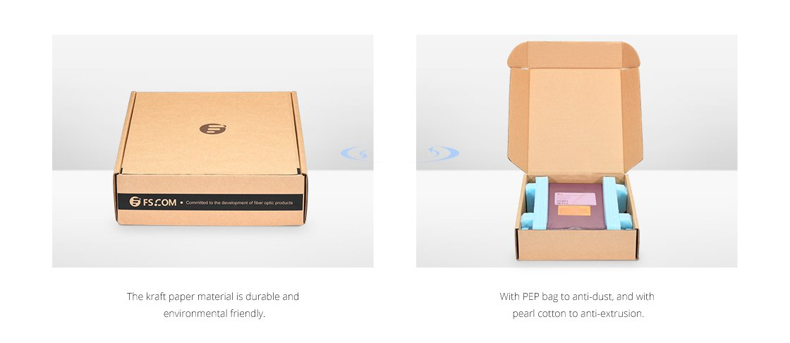 CWDM MUX DEMUX  Tailored Packaging -- Shields for Products