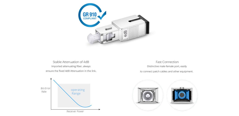 Optical Attenuators  Fixed SC/UPC Singlemode Fiber Optic Attenuator, 4dB