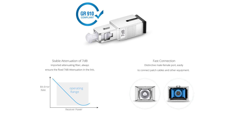 Optical Attenuators  Fixed SC/UPC Singlemode Fiber Optic Attenuator, 7dB