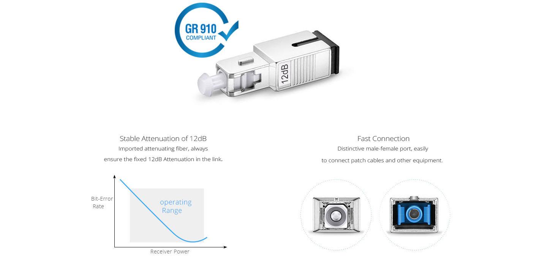Optical Attenuators  Fixed SC/UPC Singlemode Fiber Optic Attenuator, 12dB