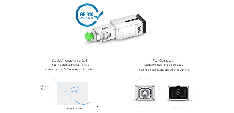 Atenuador de Fibra Óptica  Atenuador de fibra óptica fijado SC/APC monomodo, 2dB