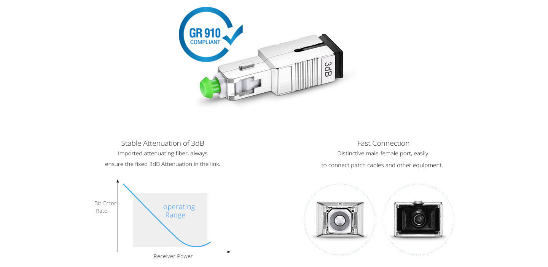 Optical Attenuators Fixed SC/APC Singlemode Fiber Optic Attenuator, 3dB