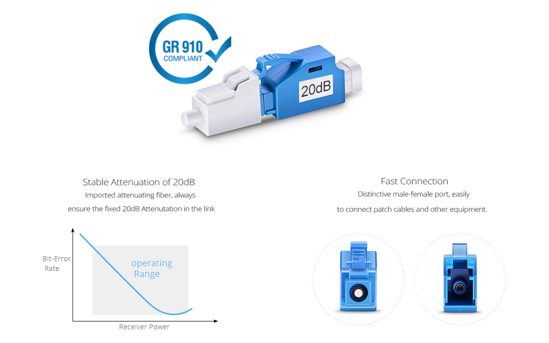 Optical Attenuators  Fixed LC/UPC Singlemode Fiber Optic Attenuator, 20dB