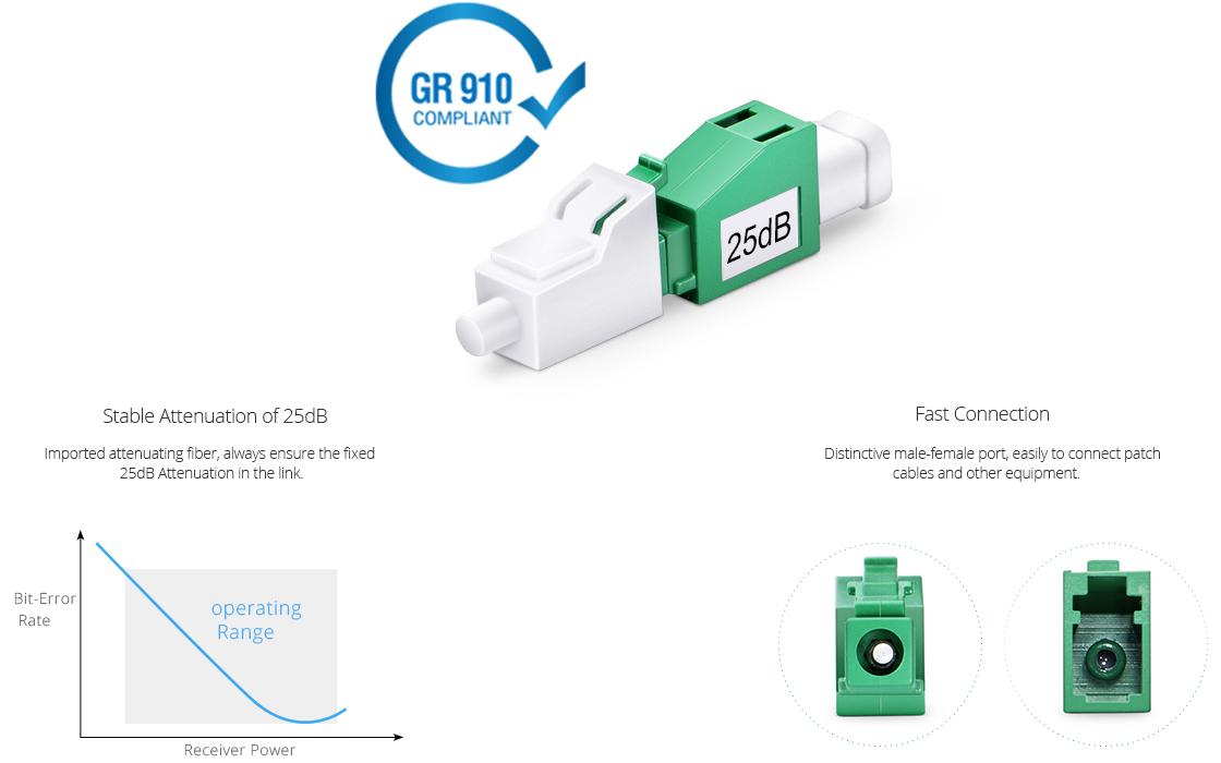 Optical Attenuators  Fixed LC/APC Singlemode Fiber Optic Attenuator, 25dB