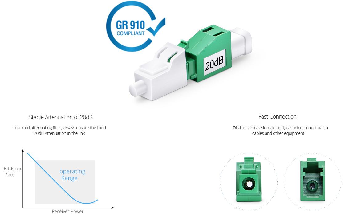 Optical Attenuators  Fixed LC/APC Singlemode Fiber Optic Attenuator, 20dB