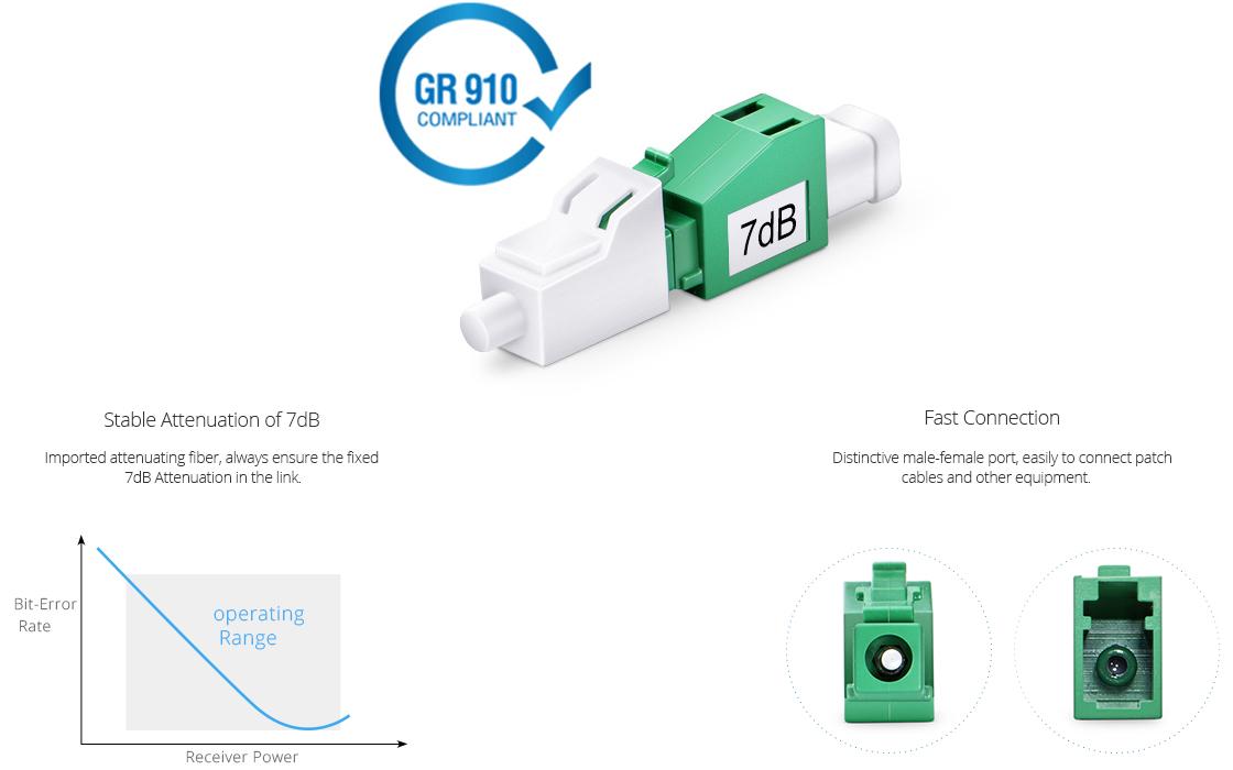 Optical Attenuators  Fixed LC/APC Singlemode Fiber Optic Attenuator, 7dB