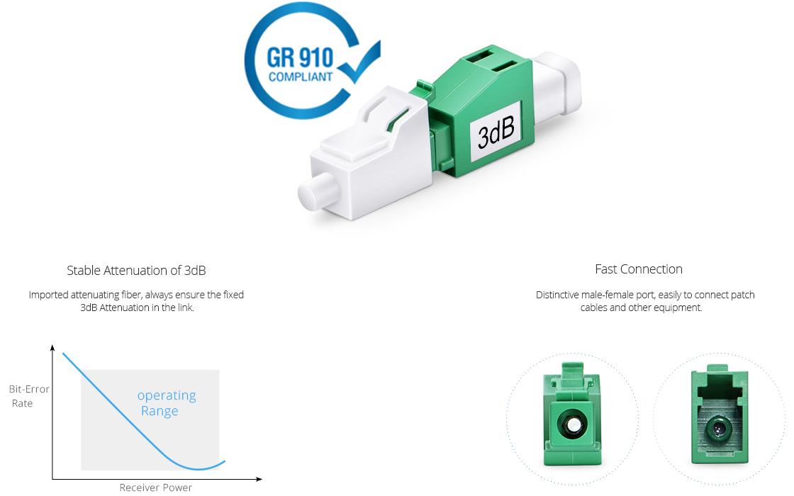 Optical Attenuators  Fixed LC/APC Singlemode Fiber Optic Attenuator, 3dB