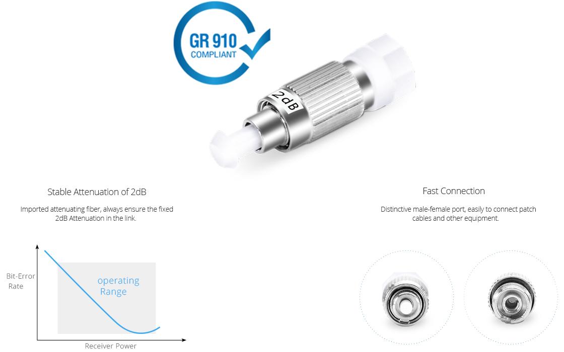 Optical Attenuators  Fixed FC/UPC Singlemode Fiber Optic Attenuator, 2dB