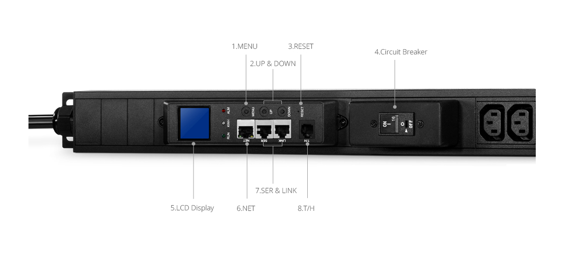 Rackmount PDU Power Strips  Function  Display & Introduction