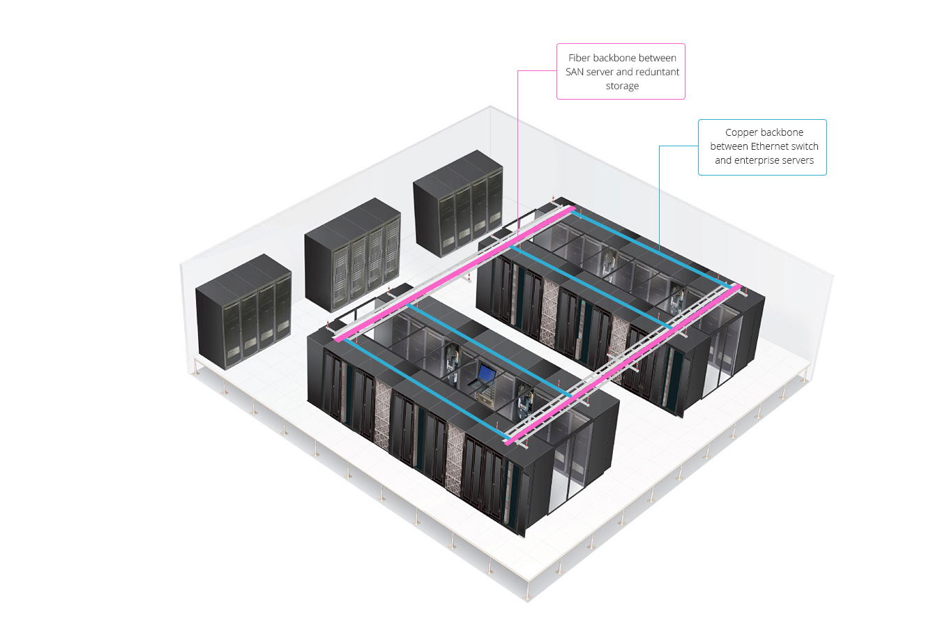 Cat6 Trunk Cables  Applications in the Data Center