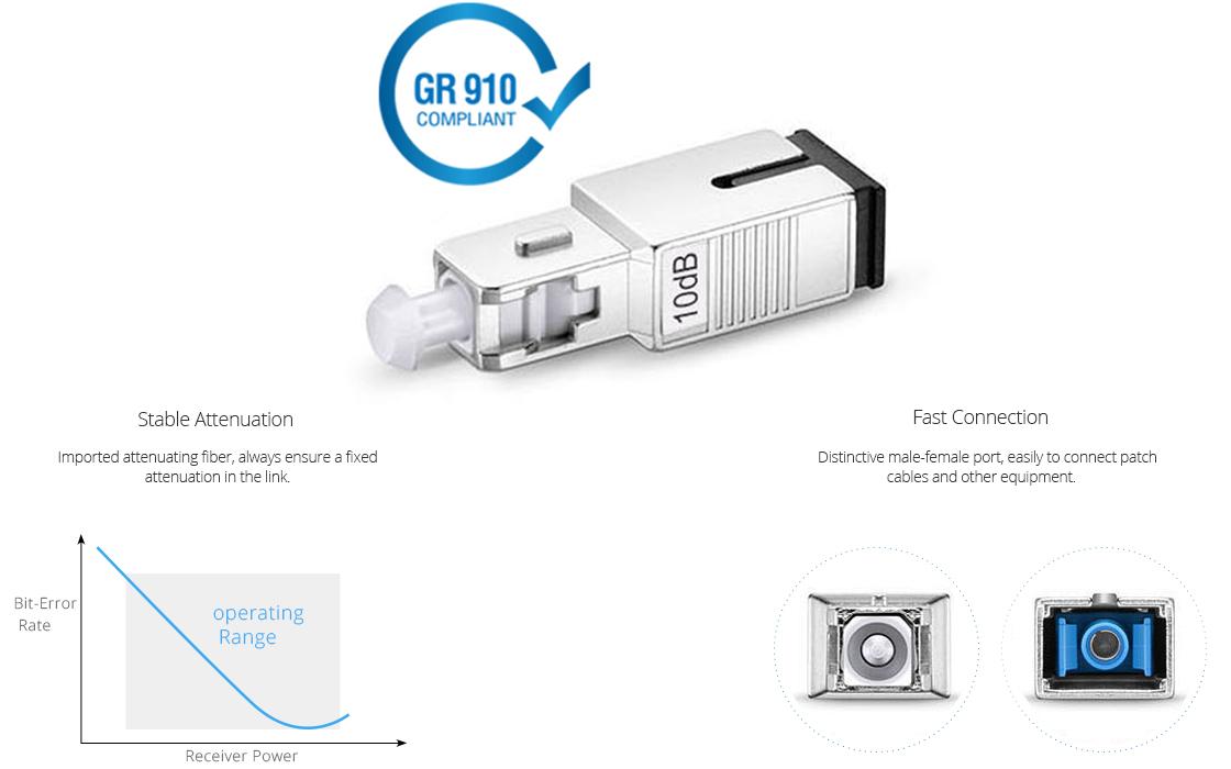 Atenuadores ópticos  Atenuador de fibra óptica fijado SC monomodo, 1~25dB