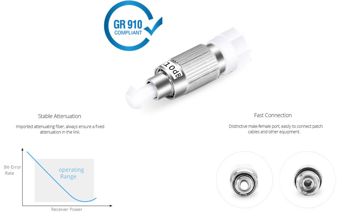 Optical Attenuators Fixed FC Singlemode Fiber Optic Attenuator, 1~25dB