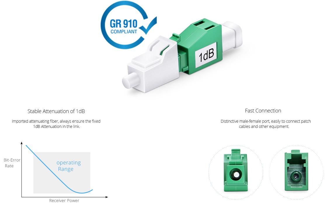 Optical Attenuators  Fixed LC/APC Singlemode Fiber Optic Attenuator, 1dB