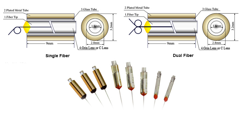 Micro-optic Devices  Package Dimension