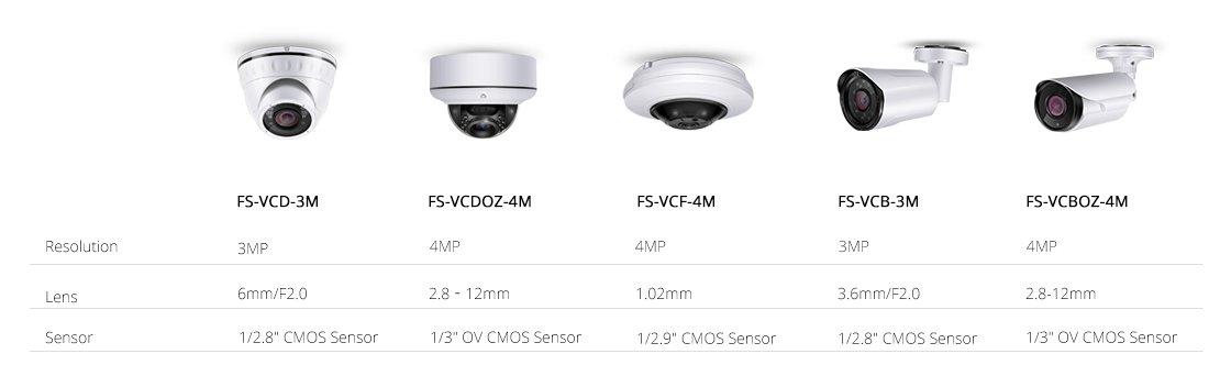 Surveillance  Modern Comparison