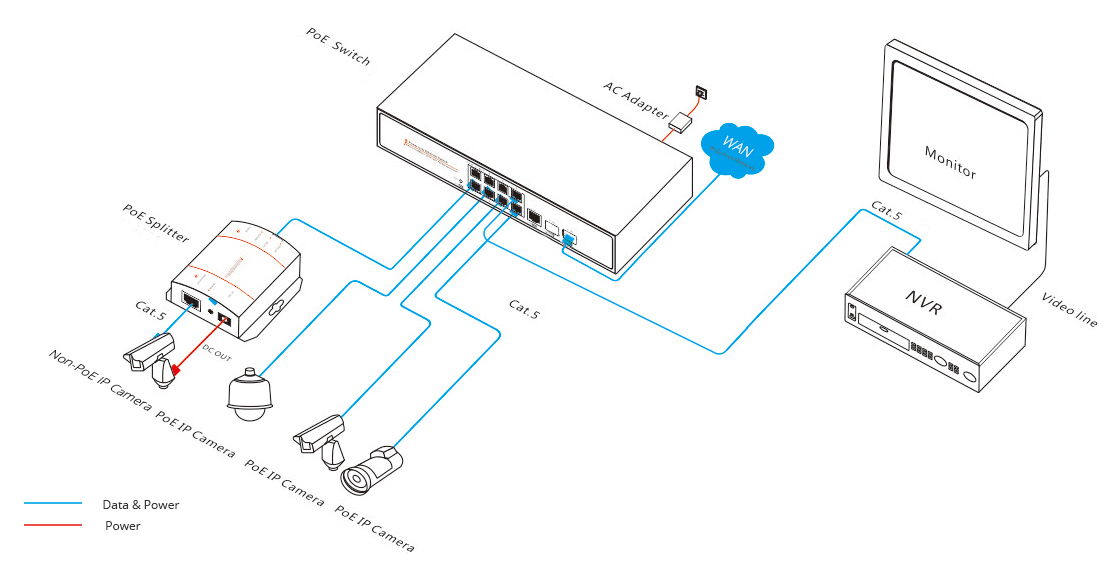 1G Switches Cost-effective & Efficient PoE Solution for Business