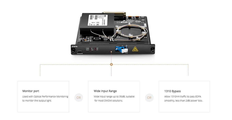 FMT Módulos Amplificadores  Lanzamiento de nuevas funciones DWDM EDFA para satisfacer sus necesidades de soluciones