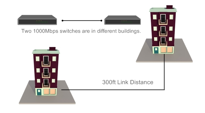 1000mbps switches