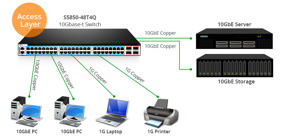 10gbase-t-switch