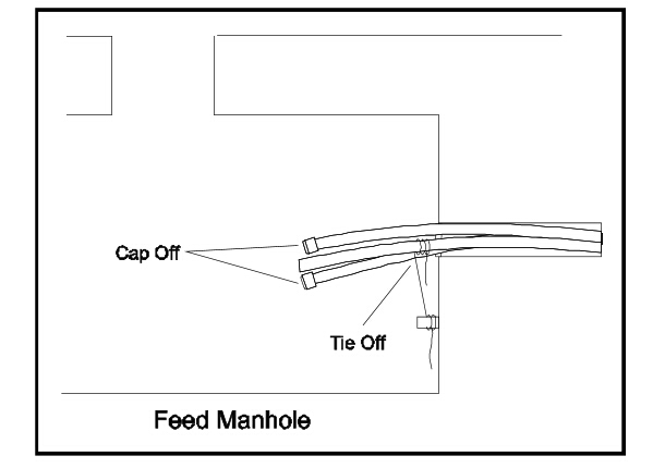 cable tie-off manhole