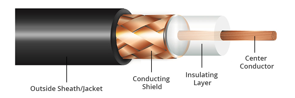 coaxial cable construction