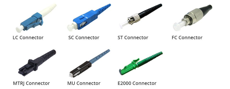 common fiber optic connector types