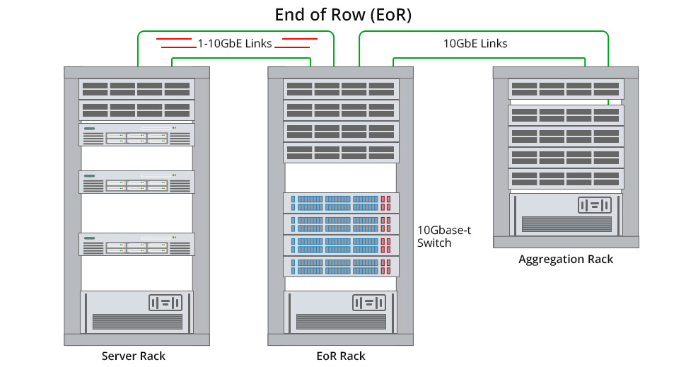 10gbase-t switch