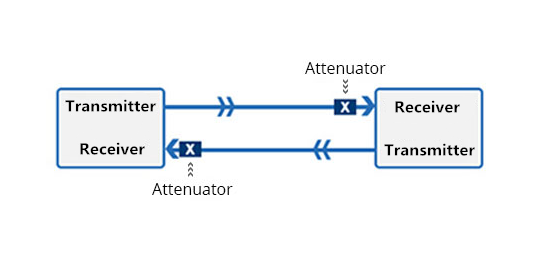 fiber-optic-attenuator-in-data-link