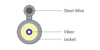 FTTH-Kabel