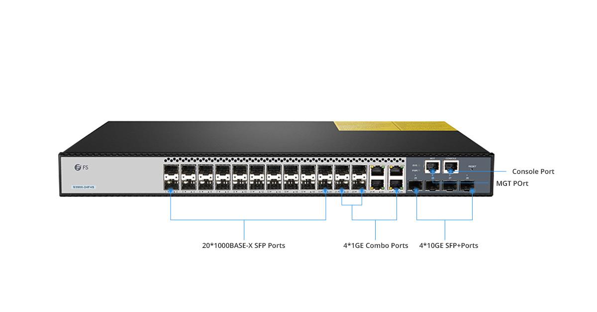 FS 3900-24F4S Switch Port Clarification