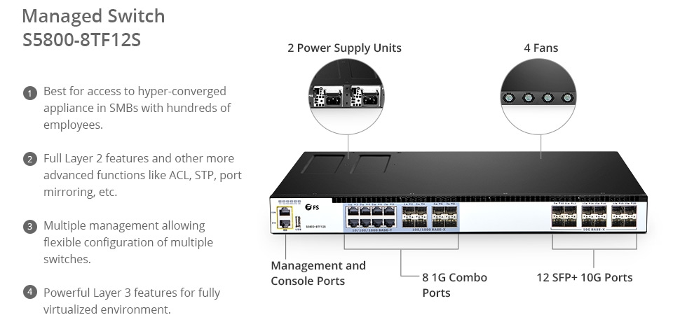12 port SFP+ Managed Switch S5800-8TF12S
