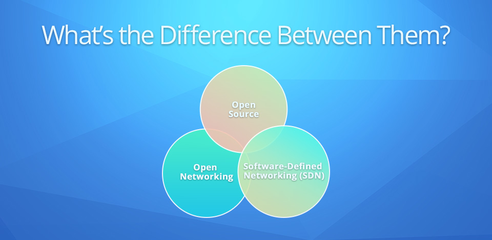open source vs open networking vs SDN