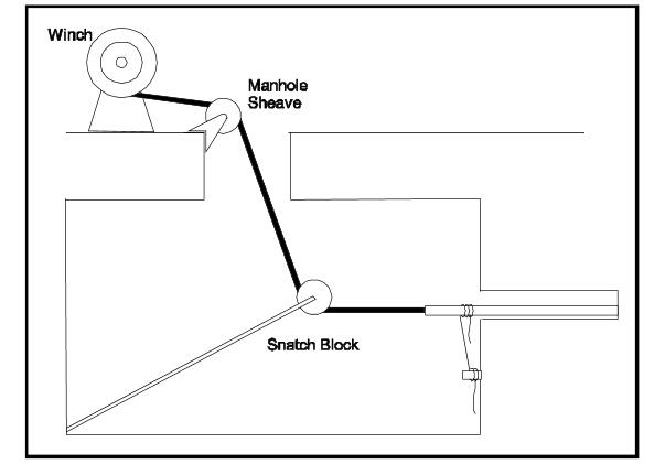 pull manhole setup