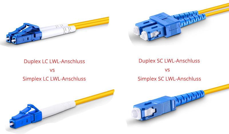 glasfaser stecker typen