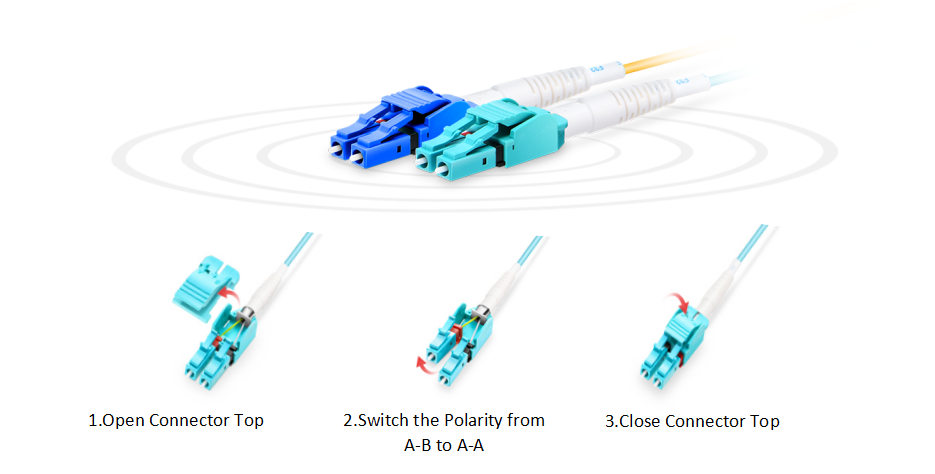 switchable LC fiber connector